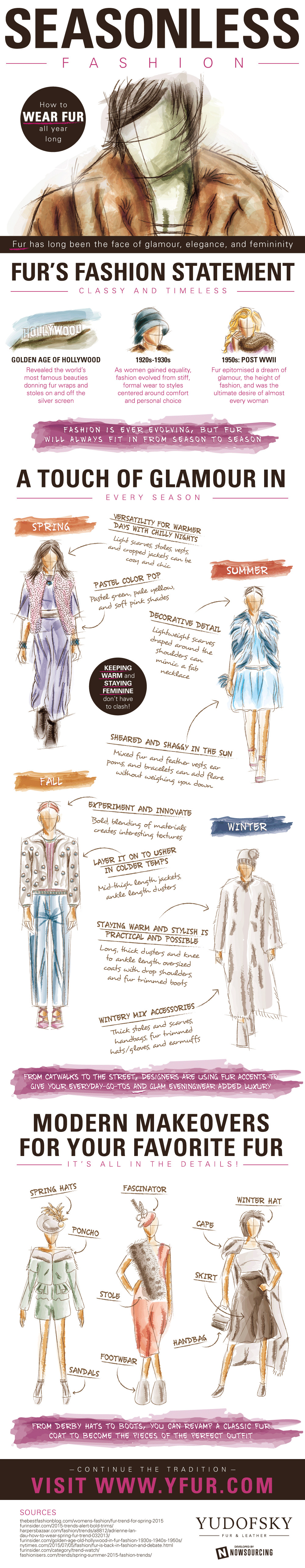 seasonless-fashion-infographic